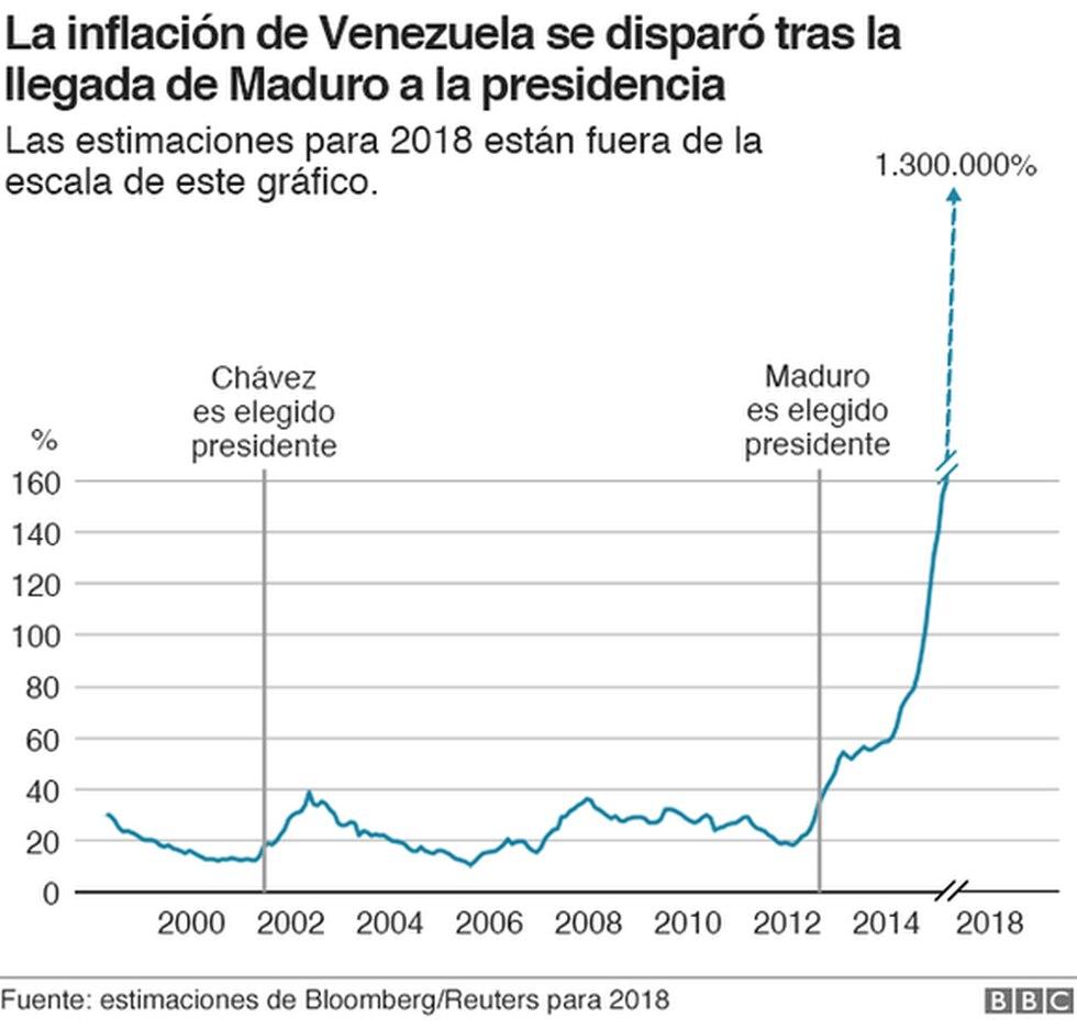 Venezuela. Imagen: BBC Mundo