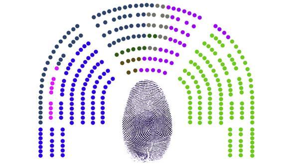 Mayorías y minorías parlamentarias, por Juan Arroyo
