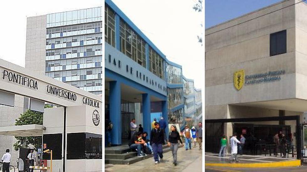 Así están las universidades peruanas en ránking latinoamericano - 2