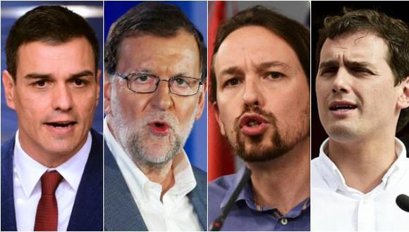 ¿Cuánto sabes sobre las elecciones en España? [TEST]