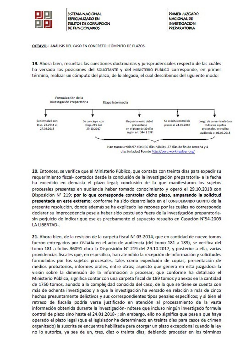 Resolución de la juez María de los Ángeles Álvarez que ordena a la fiscalía pronunciarse sobre la situación legal de Martín Belaúnde Lossio.