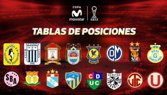 Torneo Clausura 2018: tabla de posiciones, acumulado y resultados de la quinta fecha. (Foto: El Comercio)