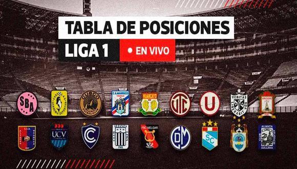 Tabla de posiciones de la Liga 1 en vivo: Fase 2 y acumulado en directo | Foto: GEC.