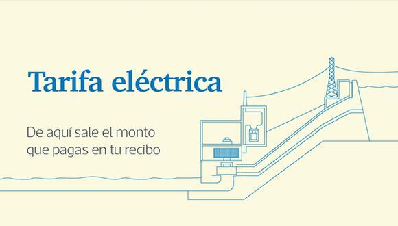 Así se estructura la tarifa de los recibos de luz [VIDEO]