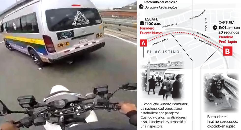 En este informe de la campaña #NoTePases de El Comercio, realizamos un paso a paso del atropello, fuga y captura de un chofer de combi en El Agustino.