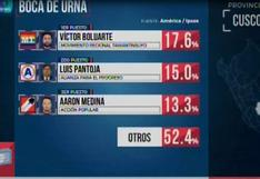 Cusco: Víctor Boluarte lidera elección para alcalde provincial, según resultados oficiales