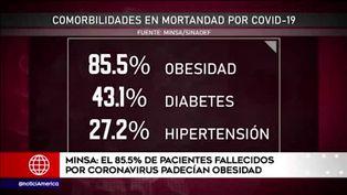Minsa: el 85.5% de fallecidos por coronavirus padecían obesidad