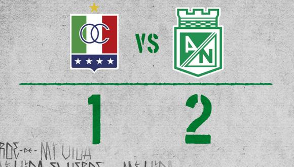 Atlético Nacional venció 2-1 a Once Caldas por la primera fecha del Torneo Clausura de la Liga Águila | Foto: Captura
