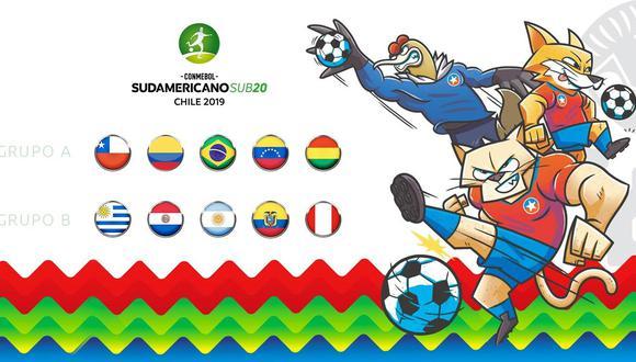 El Sudamericano Sub 20 se juega desde  17 de enero hasta el 10 de febrero. (Foto: Conmebol)