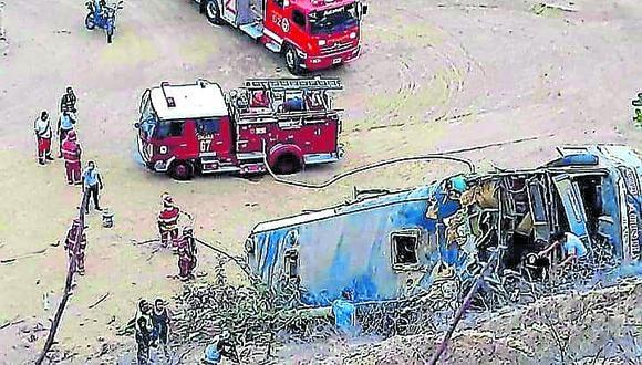 Los cadáveres fueron repatriados tras coordinaciones entre autoridades de Perú y Ecuador.