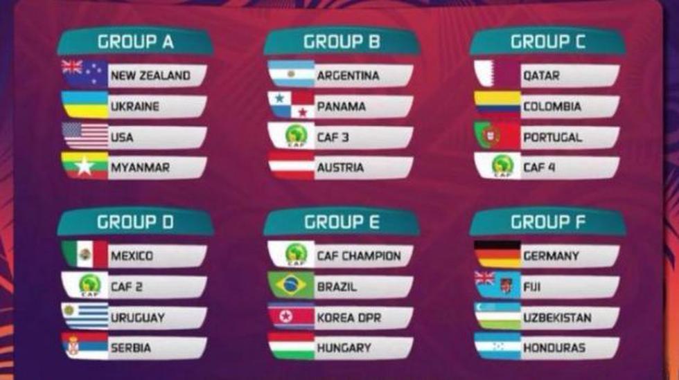Mundial Sub 20: conoce los grupos tras el sorteo de hoy - 1