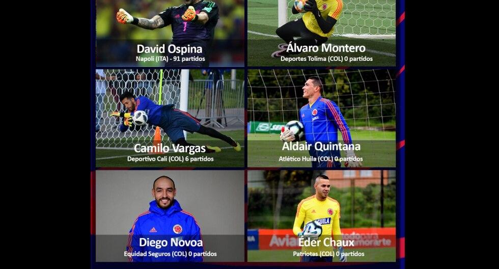 Selección colombia: conoce la lista preliminar de 40 futbolistas para la Copa América 2019. | Foto: Captura