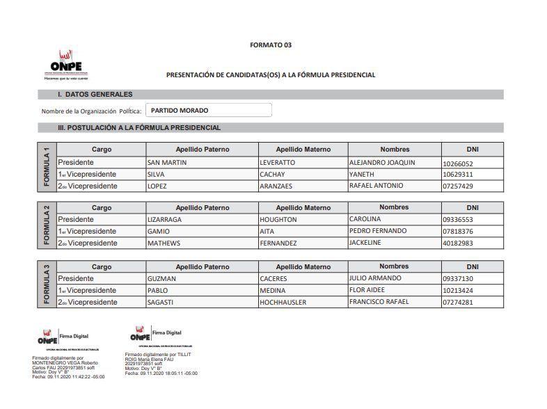 Resolución de la ONPE emitida el pasado 9 de noviembre con las fórmulas presidenciales inscritas para las elecciones internas.