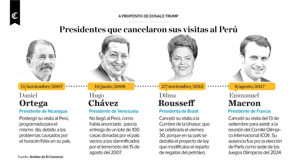 Infografía publicada en el diario El Comercio el 12/04/2018