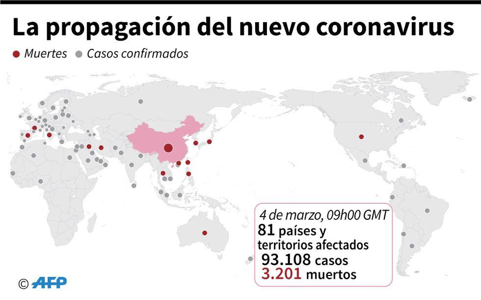 Balance mundial de víctimas del coronavirus. (AFP).