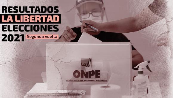 Conoce los resultados electorales en La Libertad. (Diseño de foto: GEC)