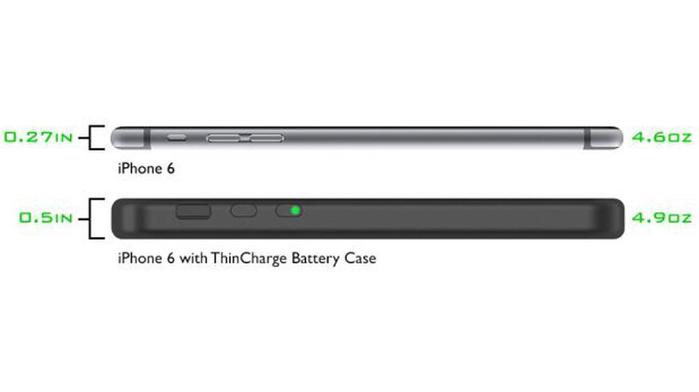 Crean la carcasa más delgada del mundo que recarga un iPhone 6 - 2