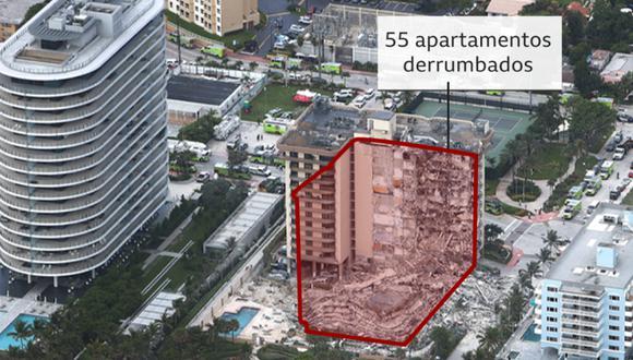 Los equipos de rescate iniciaron inmediatamente una búsqueda desesperada de sobrevivientes entre los escombros. (Foto: Getty Images/ BBC)