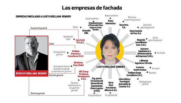 Ludith Orellana fue capturada en Huaral