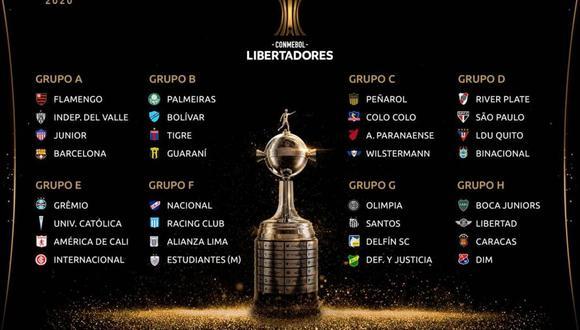 Copa Libertadores 2020 EN VIVO EN DIRECTO: grupos, posiciones y resultados del torneo de la Conmebol. (Foto: Facebook)