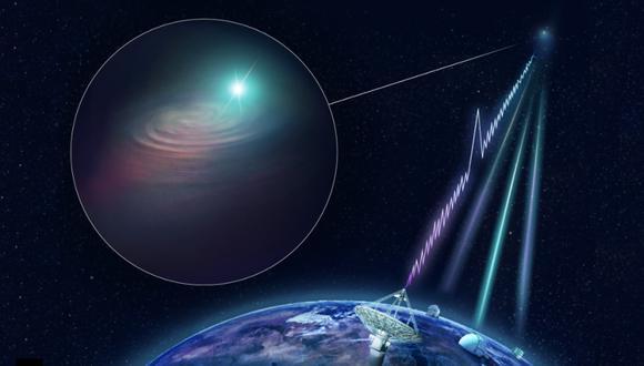 Representación artística del radiotelescopio ASKAP que encontró una rápida ráfaga de radio y determinó su ubicación precisa. (Ilustración: CSIRO/Dr Andrew Howells)