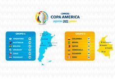 Fixture de la Copa América: calendario, dónde juegan y canales TV para ver el evento
