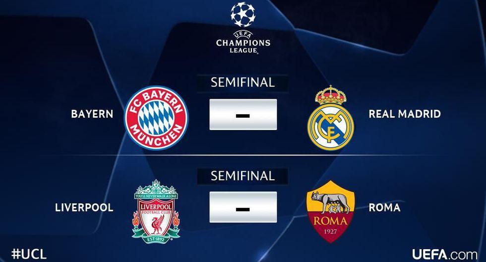 Semifinales de la Champions League: fechas y horarios los partidazos