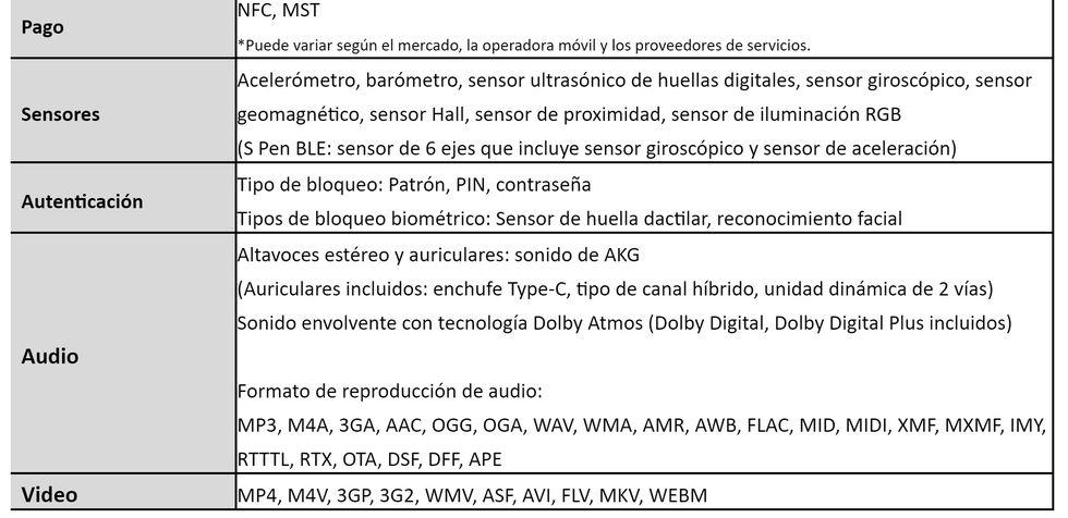 Especificaciones técnicas: Samsung Galaxy Note 10 y 10+. Foto: Difusión