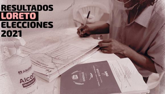 Resultados de las Elecciones 2021 en la región Loreto, según conteo de la ONPE | Foto: Diseño El Comercio