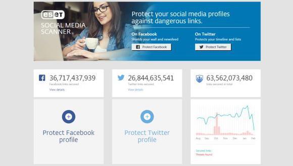 App gratuita protege tus cuentas de Facebook y Twitter