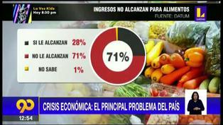 Datum: El 71% de peruanos considera que sus ingresos no son suficientes para comprar alimentos básicos