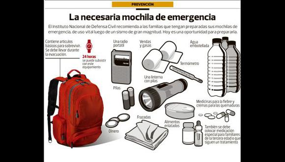 Indeci: El 60% de la población participará hoy en evacuación