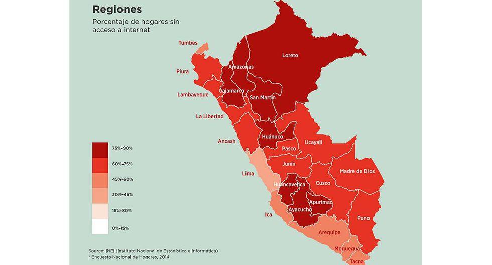 Perú: 73% de la población rural carece de conexión a Internet - 2