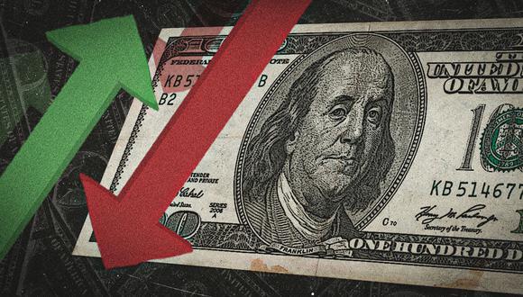 Análisis del dólar de El Comercio. (Ilustración: El Comercio)