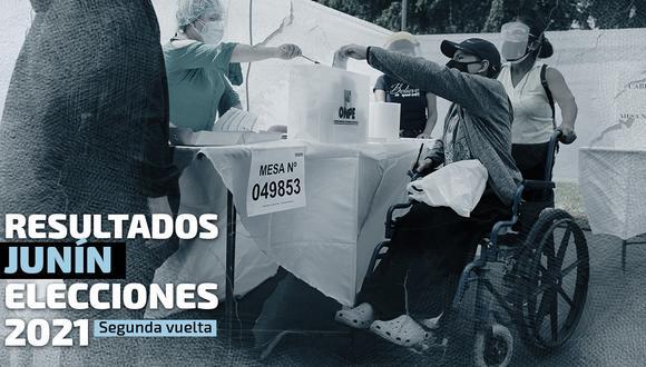 Conoce los resultados electorales en Junín. (Diseño de foto: GEC)