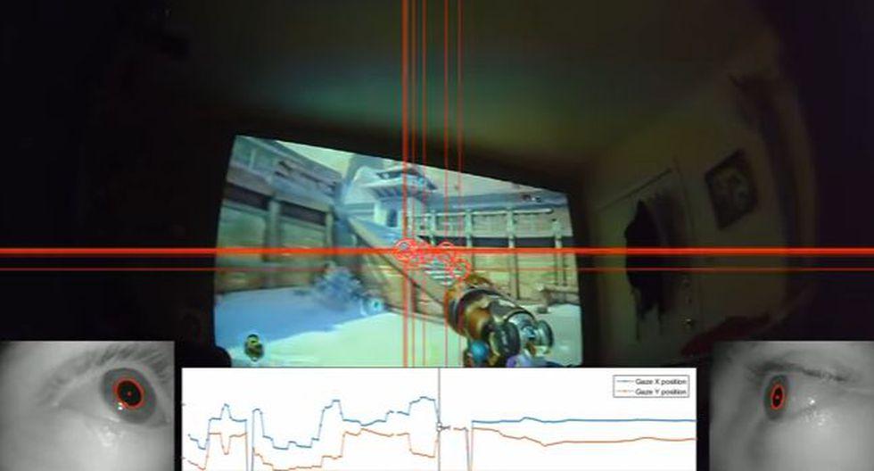 Esto ocurre con la vista cuando está sometida a videojuegos