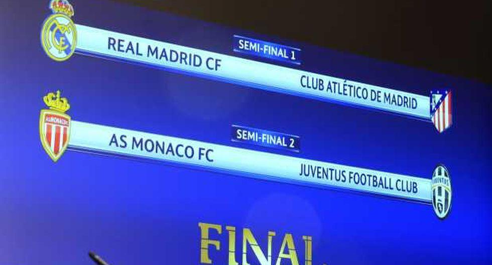 Champions League: ¿Cuál es el favorito en casas de apuestas?
