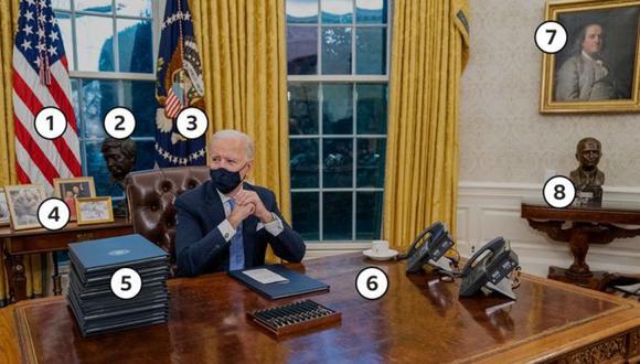 El presidente estadounidense, Joe Biden, se prepara para firmar órdenes ejecutivas en la Oficina Oval de la Casa Blanca en Washington, DC, EE. UU. (Foto: EPA, vía BBC Mundo).