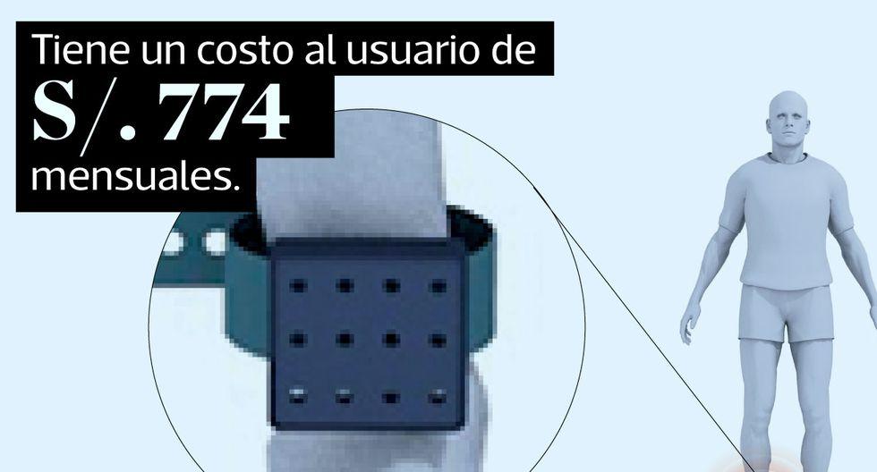 [El Comercio]