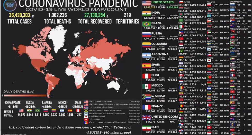 Mapa del coronavirus COVID-19 EN VIVO hoy, jueves 8 de octubre del 2020. (Universidad Johns Hopkins).