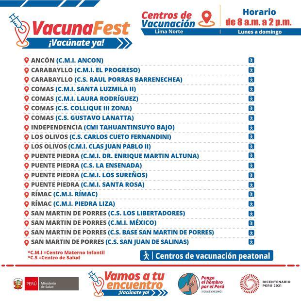 Estos son los centros de vacunación contra el coronavirus distribuidos en Lima. Foto: Minsa