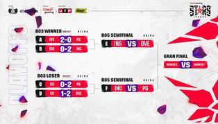 Claro Gaming Stars League: Rumbo a la final del Apertura 2021