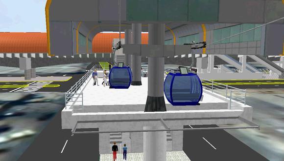 El objetivo es acortar las brechas de accesibilidad y transporte en Lima mediante servicios sostenibles y ecoamigables. (Foto: Protransporte)