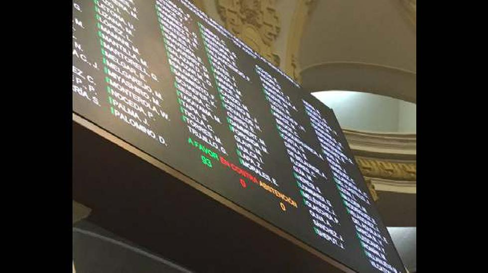 Congreso de la República aprobó el proyecto del IGV justo - 2