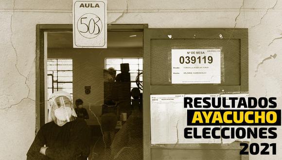 Conoce los resultados de las Elecciones 2021en la región Ayacucho, según el conteo de la ONPE | Foto: Diseño El Comercio
