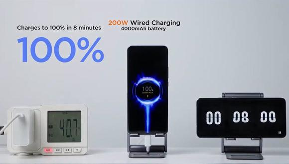 Carga rápida HyperCharge de Xiaomi a 200W. (Foto: Xiaomi /Twitter)