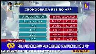 Retiro de AFP: Publican nuevo cronograma para quienes no tramitaron a tiempo