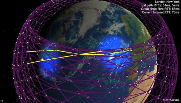 Hace poco, SpaceX se negó a mover uno de sus satélites y casi ocasiona una colisión Espacial. (Foto: SpaceX)