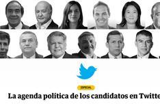 La agenda política de los candidatos a la presidencia en Twitter