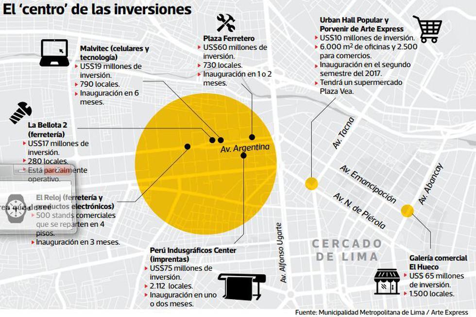 Galerías del Cercado de Lima mueven unos S/21.600 mlls. al año - 2
